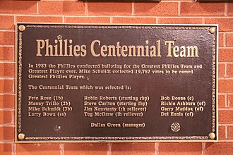 Philadelphia Baseball Wall of Fame - The Centennial Team plaque at the left end of the Wall of Fame