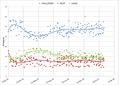 Chart - Hungary Polls.png