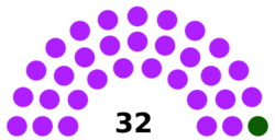Composition of the Senate of the Dominicana Republic.png