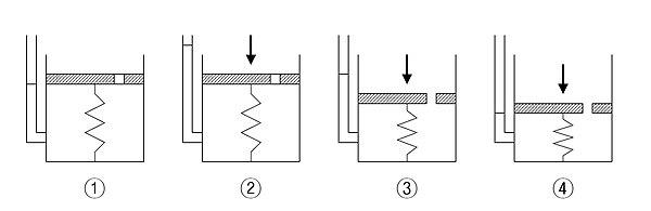 Consolidaci n de suelos wikipedia la enciclopedia libre for Consolidacion de suelos