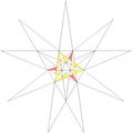 Crennell 46th icosahedron stellation facets.png