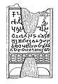 Dhanabhuti inscription in Mathura.jpg