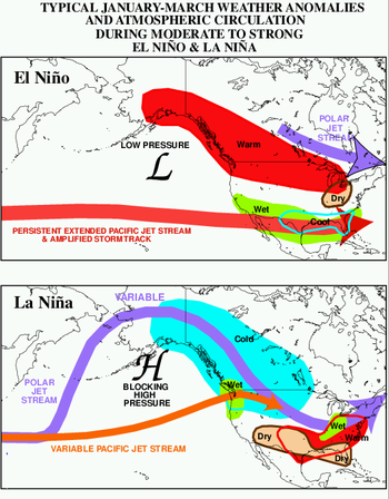 El Niño effects upon North American weather an...