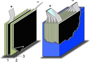 Supercapacitors: Cheaper, Greener, Alternative Energy Storage