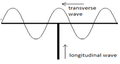 Electromagnetic.png