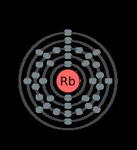 rubidium wiktionary