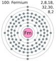 Electron shell 100 fermium.png