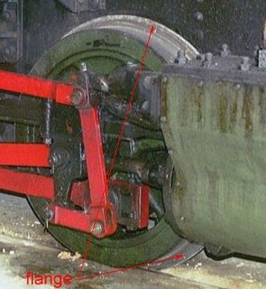 Train wheel type of wheel specially designed for use on rail tracks