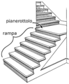 Flight steps (PSF)-italiano.png