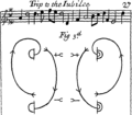 For the further improvement of dancing A treatise of chorography Fleuron T133746-4.png