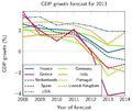 Forecast-short-2013.pdf