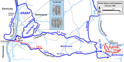 Fort Henry to Fort Donelson