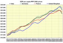 Экономика германии реферат 2014 9167