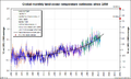 Global monthly temperature record.png