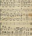 Graham's magazine (1842) (14592828248).jpg