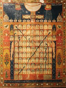 Gyan Chaupar Jain Version Of The National Museum New Delhi
