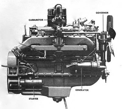 List of United States Army tactical truck engines - Wikiwand