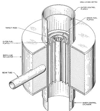 High Flux Isotope Reactor - High Flux Isotope Reactor Simplified Core