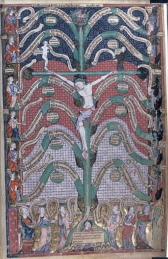 Howard Psalter and Hours - Image: Howard Psalter Fol 013Crucifixion