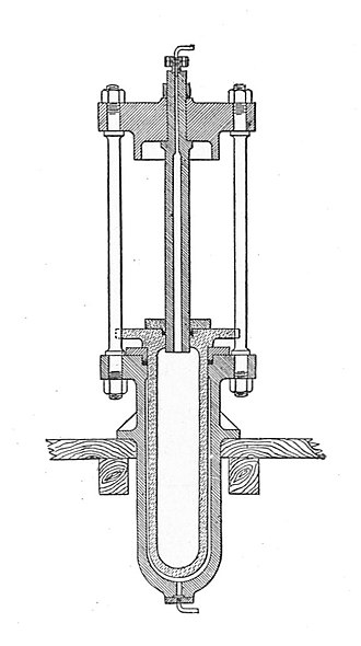 Hydraulic intensifier - Image: Hydraulic intensifier (Rankin Kennedy, Modern Engines, Vol VI)