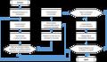 Imperialist-competitive-algorithm-flowchart-bg.png