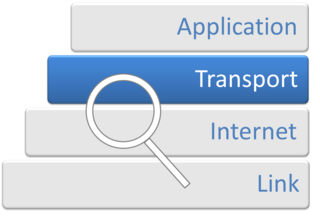 Transport layer Layer in the OSI and TCP/IP models providing host-to-host communication services for applications