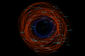 Jupiter irregular moon orbits Jan 2021.png