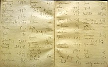 Franz Kafka Notebook with words in German and Hebrew. from the Collection of the National Library of Israel.