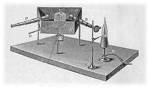 History of spectroscopy - Spectroscope of Kirchhoff and Bunsen