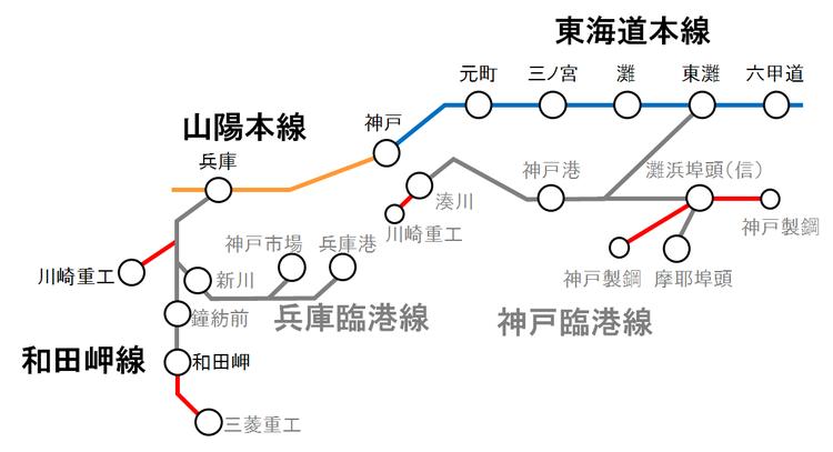 神戸臨港線と和田岬線、兵庫臨港線