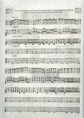 Historically informed performance - Reprint of the 1st Edition of Monteverdi's L'Orfeo (1609); musicologists refer to autograph scores or early editions to interpret performance practice