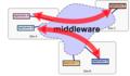 L'intégration par composant métier.png