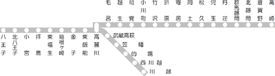 Linemap of East Japan Railway Company Hachikō Line.PNG