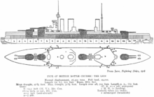 Left elevation and deck plan of three-stacked battlecruiser