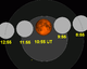 Lunar eclipse chart close-2014Oct08.png