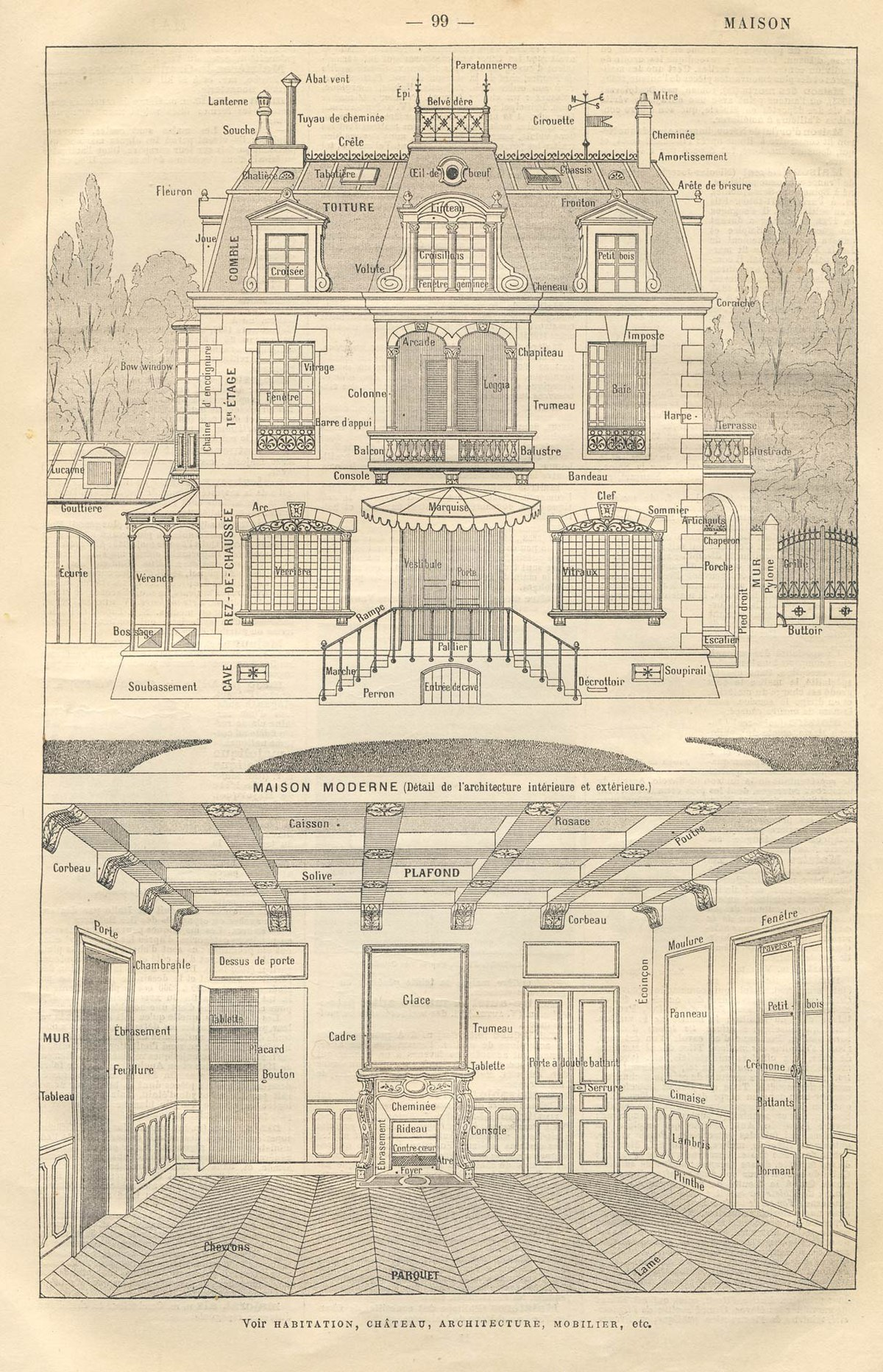 Image De Maison Moderne file:maison-moderne-larousse-1905 - wikimedia commons