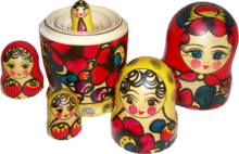 05def38588bf The concept of the Russian dolls is used as a visual example in various  topics. Matryoshka ...