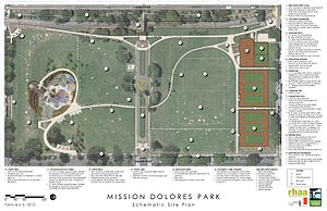 Mission Dolores Park - Mission Dolores Park Schematics