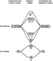 Molekülorbital-Fluor.png