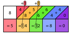Third step of solving 6785 x 8