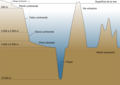 Oceanic basin oc.png