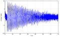 Pendule pesant amorti - diagramme horaire de vitesse angulaire bruité.png