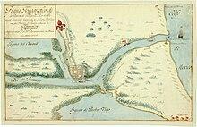 dibujo tecnico topografico yahoo dating