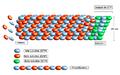 Polimerització d'un microtúbul.png