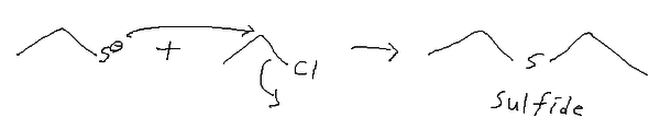 Preparation of sulfide.png