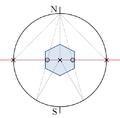 Projection stéréographique d'un polyèdre 2.png