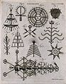 Pyrotechny; various designs for fireworks. Engraving by A. B Wellcome V0023734EL.jpg