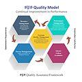 Quality Model.jpg
