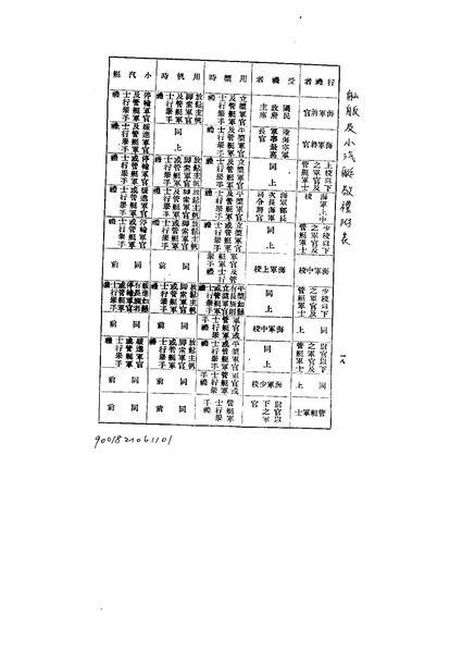 File:ROC1932-06-11-1932-08-20Law90018att1.pdf