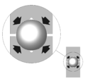 Rail-guides four-point-contact detail arrows.png
